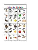 Tabla del alfabeto