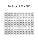 Tabla numeros 200, 300 , 5 en 5, 10 en 10, 2 en 2