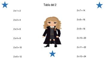 Tablas de Multiplicar/Multiplication tables