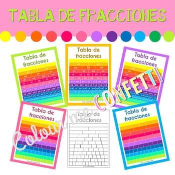 Tablas de fracciones - Colour me Confetti