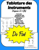 Tablature Do Fixé instruments de vents
