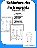 Tablature des instruments (Orchestre)