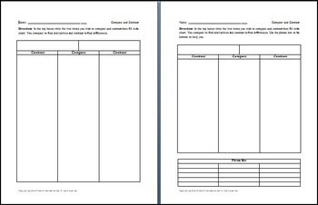 Table Chart for Comparing and Contrasting 2 items Graphic Organizer