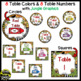 Table Colors & Numbers ~ Jungle/Safari Theme