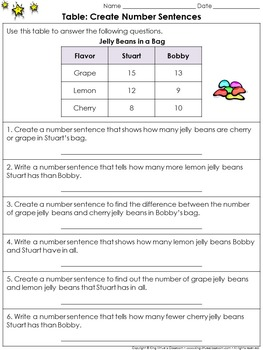 Table: Create Number Sentences Practice Sheets - Simple Tables - King Virtue