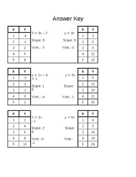 Table & Equation Sort