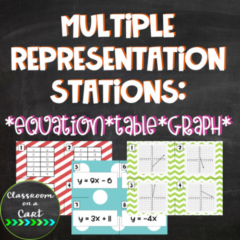 Table, Graph, & Equation - Multiple Representation Stations