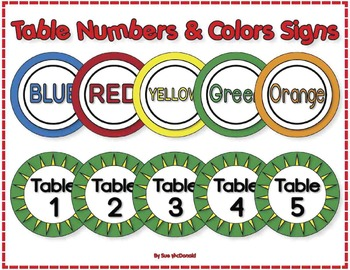 Table Group, Classroom Signs - Numbers and Colors - High Q