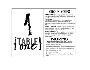 Table Group Numbers, Roles, and Norms