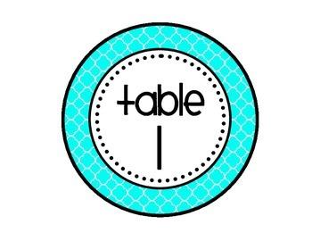 Table - Groups Desks Signs (1-8): Bright Turquoise Quatrefoil