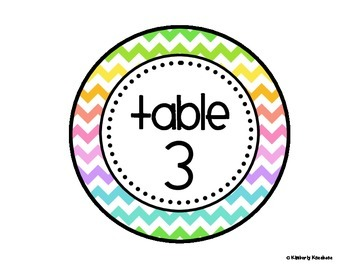 Table - Groups Desks Signs (1-8): Neon Chevron