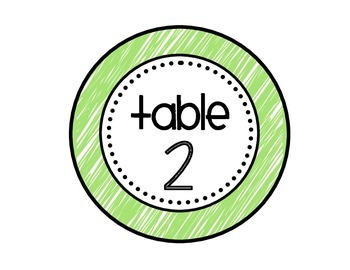 Table - Groups Desks Signs (1-8): Pink, Green, and Blue Scribbles