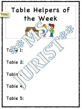 Table Helper Chart