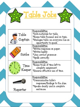 Table Job Card