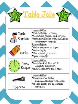 Table Job Card