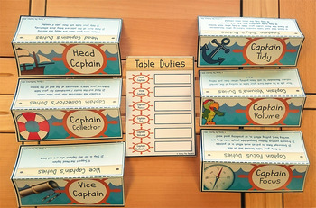 Classroom Management: Table Jobs / Duties