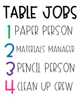 Table Jobs Poster