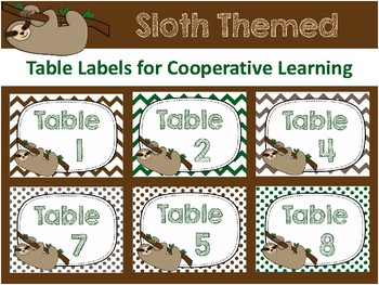 Table Labels - Sloth Themed