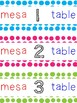 Table Labels (Spanish and English)