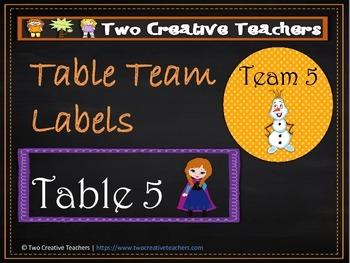 Table Labels Team Labels Frozen Theme