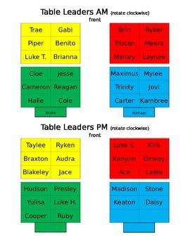Table Leader tracker