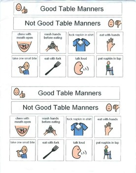 graphic relating to Table Manners for Kids Printable titled Desk Manners Worksheet Instructors Fork out Instructors