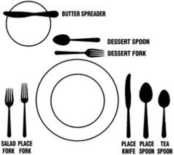 Table Manners Practical 2 level