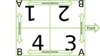 Cooperative Learning Table Mats