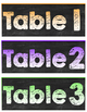 Supply Caddy Table Number Labels