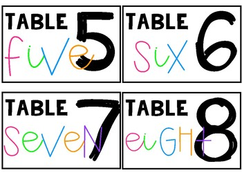 Table Numbers 1-8