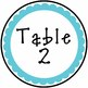 Table Numbers - Blue and Green Design - Free Version