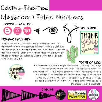 Table Numbers- Cactus Themed