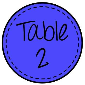Table Numbers - Classroom Decor - Peacock