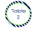 Table Numbers {Preppy Nautical Theme!} {EDITABLE}