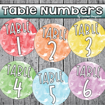 Table Numbers Signs Watercolor Theme Classroom Decor By Cameron