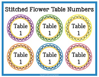 Table Number Signs Group Numbers