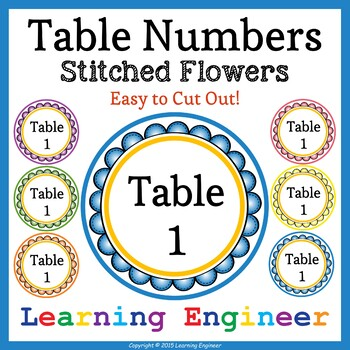 Table Number Signs (Group Numbers) Table Signs