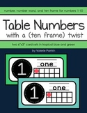 Table Numbers With A (Ten Frame) Twist