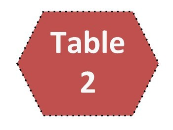 Table Numbers and Kagan Desk Labels