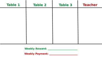 Table Point Charts