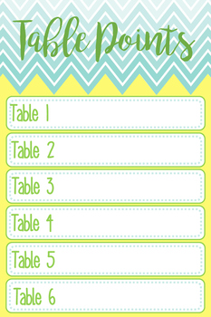 Table Points Chart