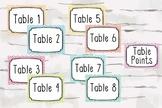 Table Points, Classroom Management, Teacher decor