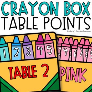 Table Points with Ten Frame {Editable}