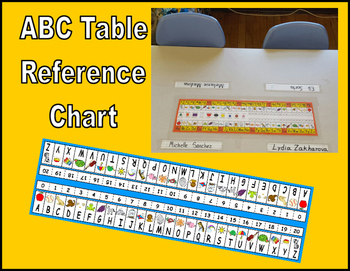 Table Reference Chart for K0
