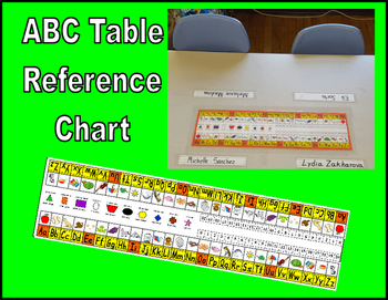 Table Reference Chart for K1