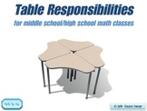 Table Responsibilities for middle school or high school math classes