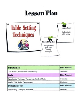 Table Setting Lesson by Sunny Side Up Resources | TpT