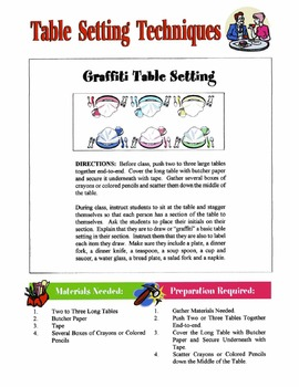 Table Setting Lesson