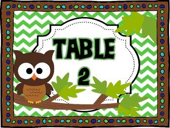 Table Signs Brown Owl Chevron Theme (Brown, Blue, Aqua, Green)