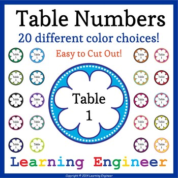 Table Signs - Group Signs